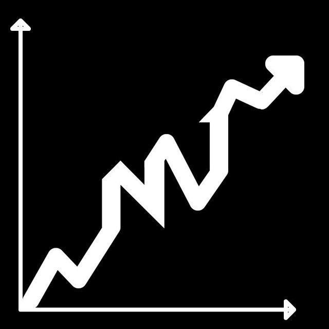 Grafici prezzi prodotti