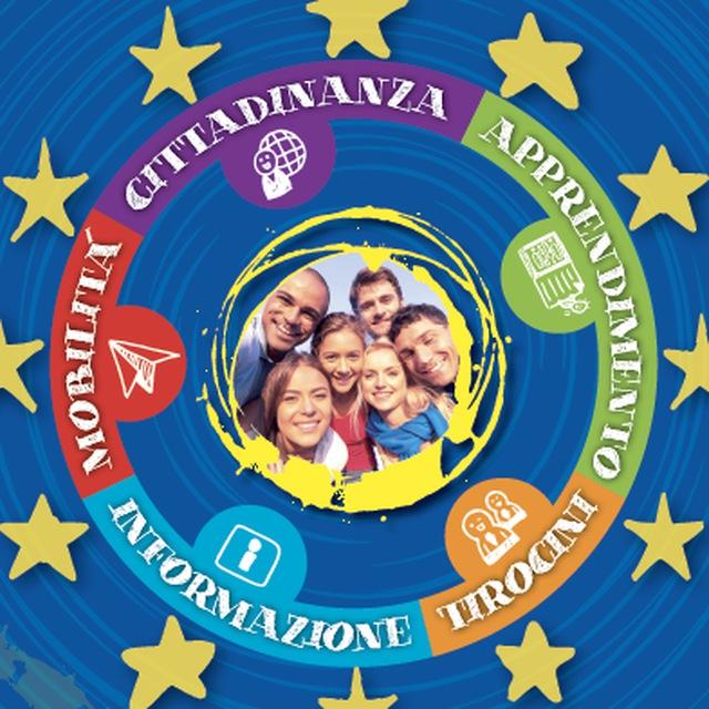Eurodesk Italy Daily News